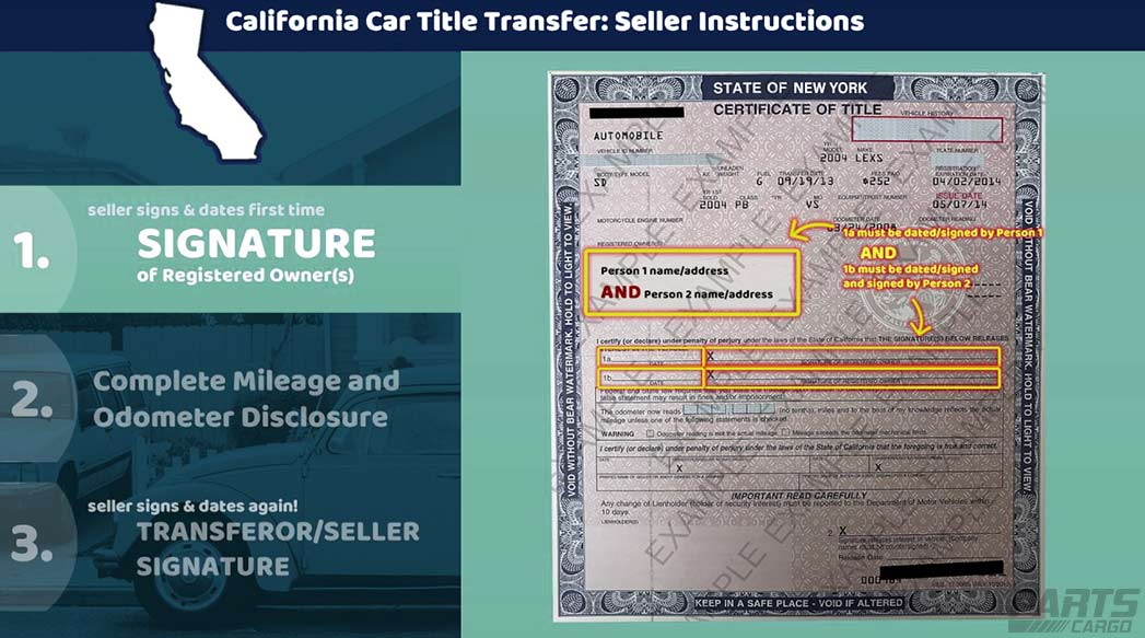 how to transfer car ownership